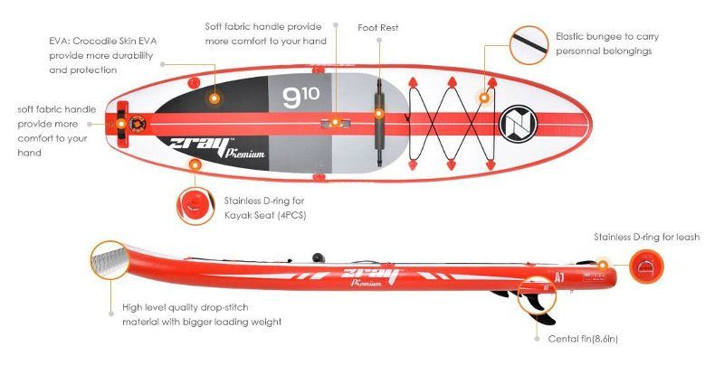 """Zray 9'10"""" A1 Inflatable SUP - Features"""