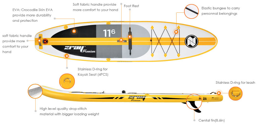 "Zray A4 11'6"" Inflatable SUP Board Review"