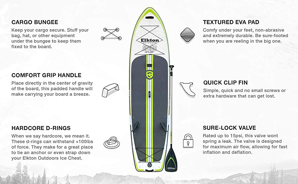 Elkton Outdoors Grebe 12' Fishing Inflatable SUP Review