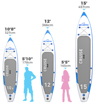 Bluefin Cruise Inflatable Stand Up Paddle Board