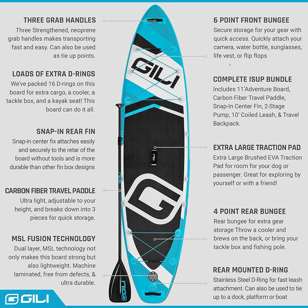 GILI Sports 11' Adventure iSUP Board Review