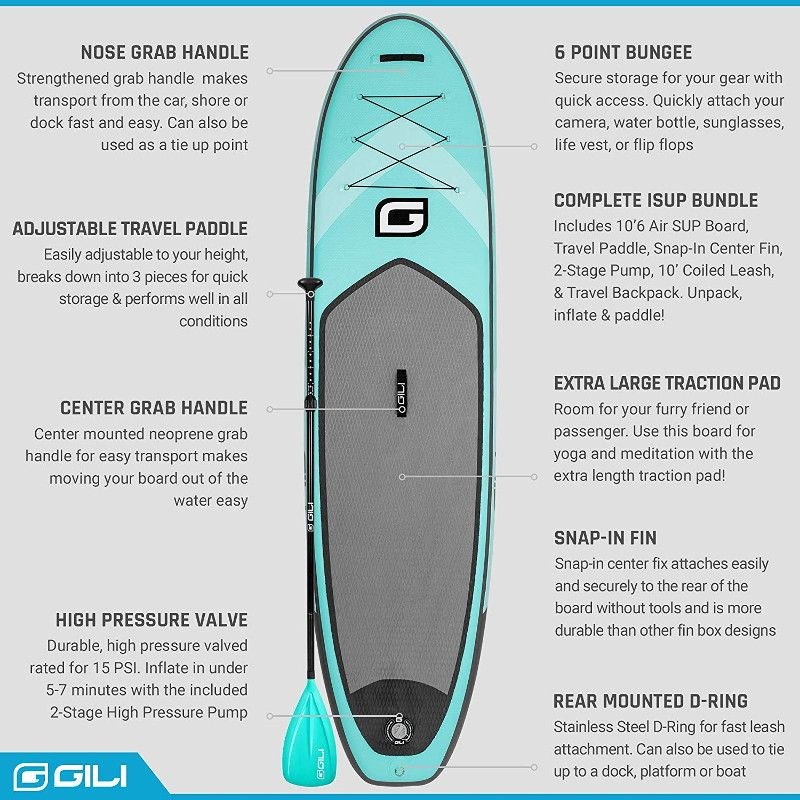 "Gili 10'6"" inflatable paddle board - Features"
