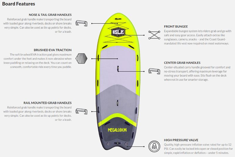 ISLE Megalodon ISUP - Features