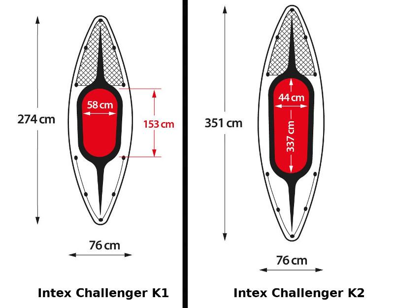 Intex Challenger Kayaks