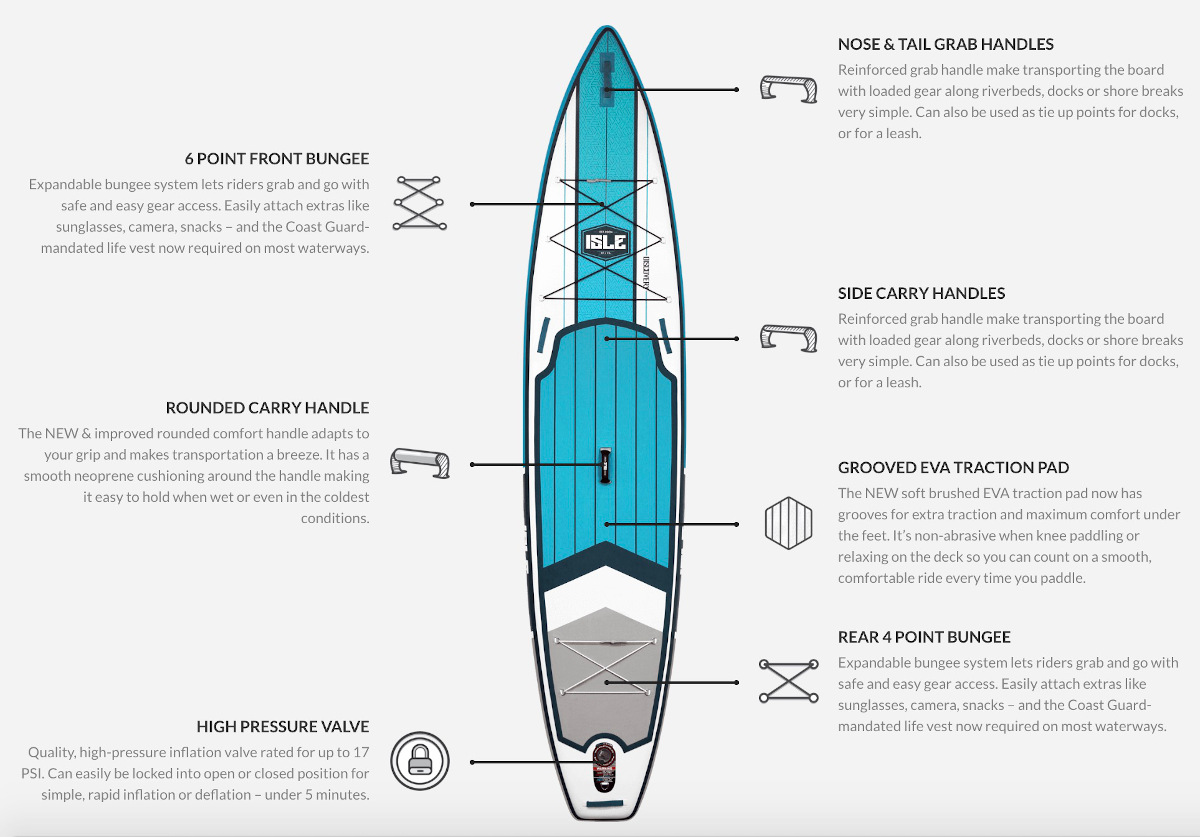 ISLE Discovery inflatable Paddle board - Features