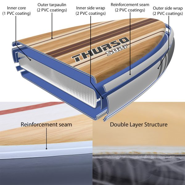 Thurso Surf MAX inflatable SUP - Build Quality
